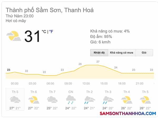 Thời tiết Sầm Sơn 3 ngày tới